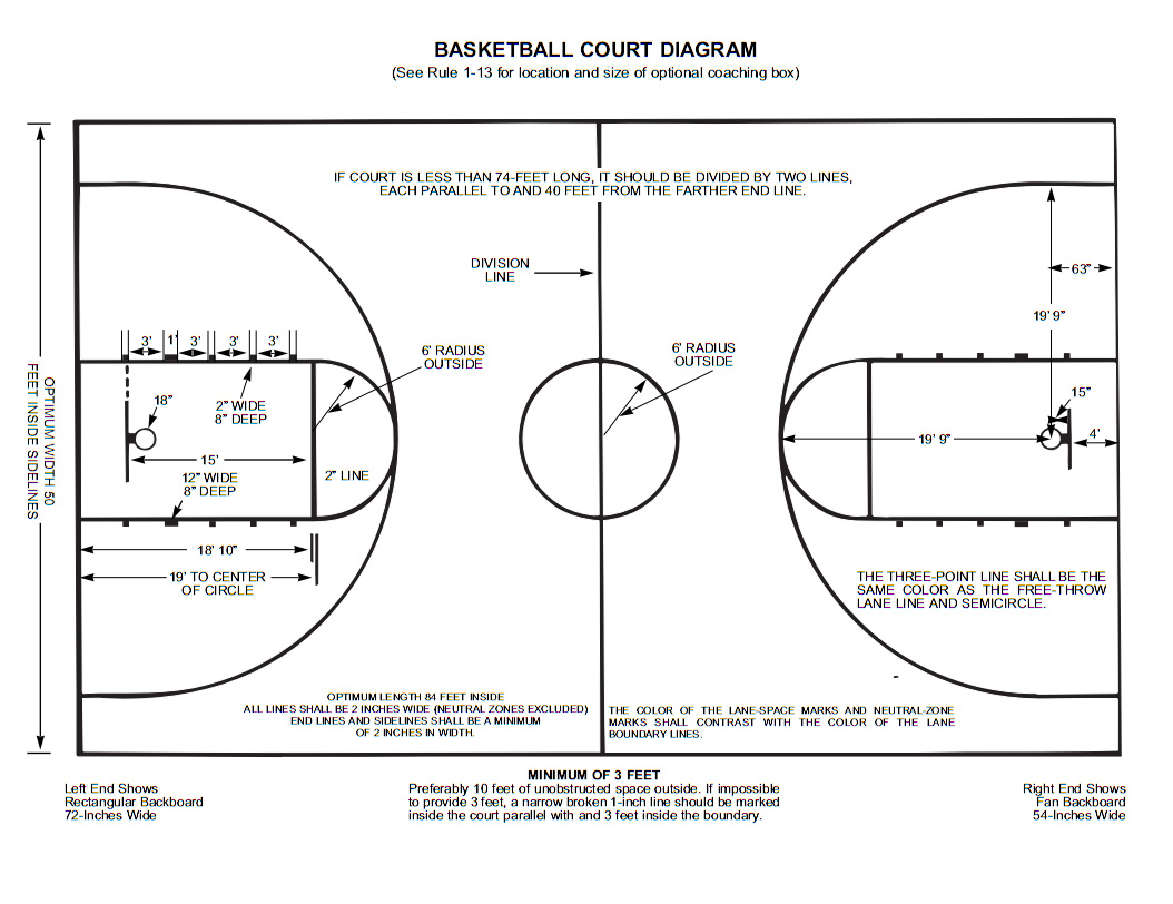Basketball field size for Basketball court design template